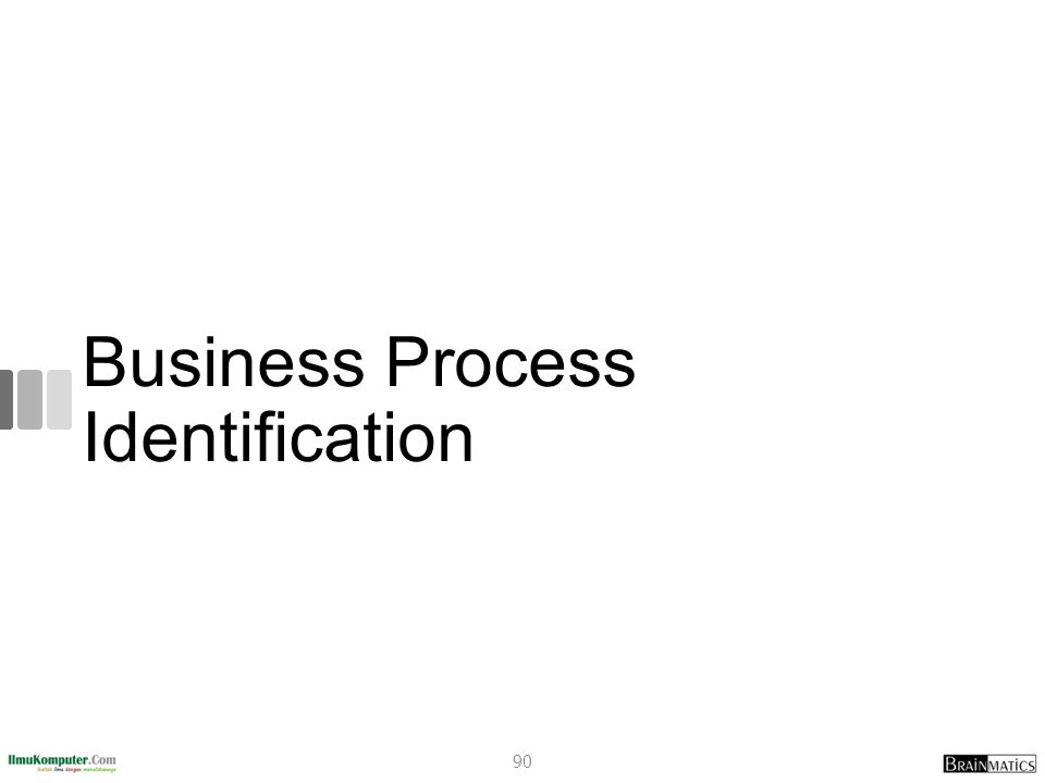 Business Process Identification