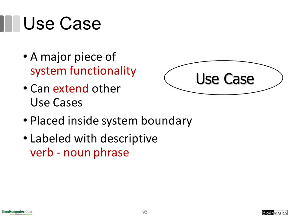 Use Case Use Case A major piece of system functionality