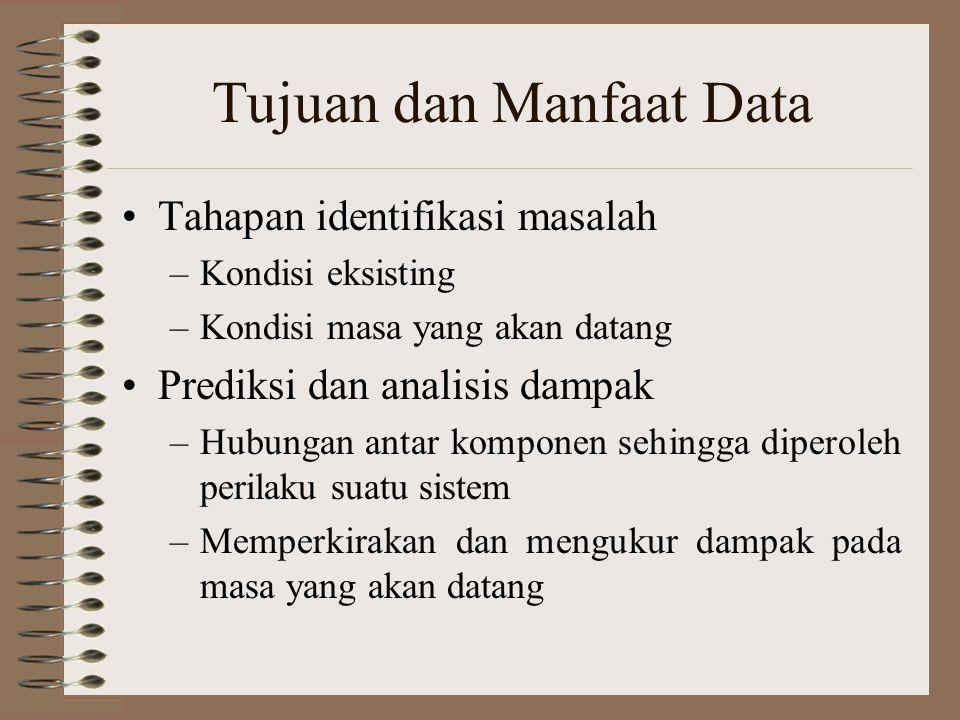 Tujuan dan Manfaat Data