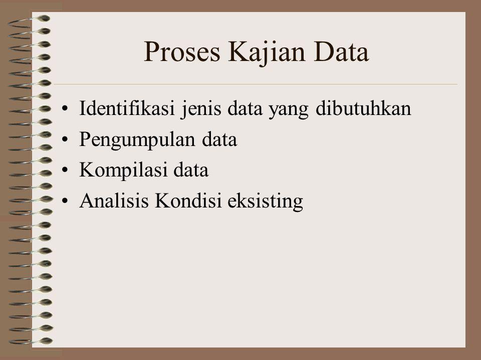 Proses Kajian Data Identifikasi jenis data yang dibutuhkan