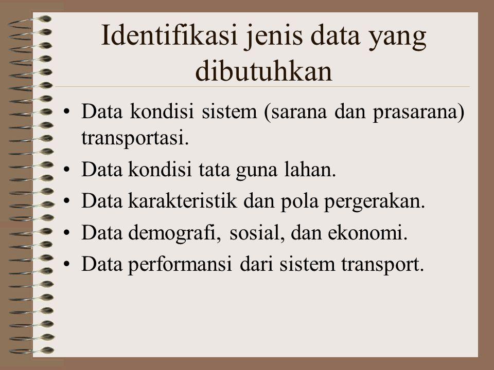 Identifikasi jenis data yang dibutuhkan