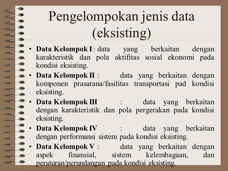 Pengelompokan jenis data (eksisting)