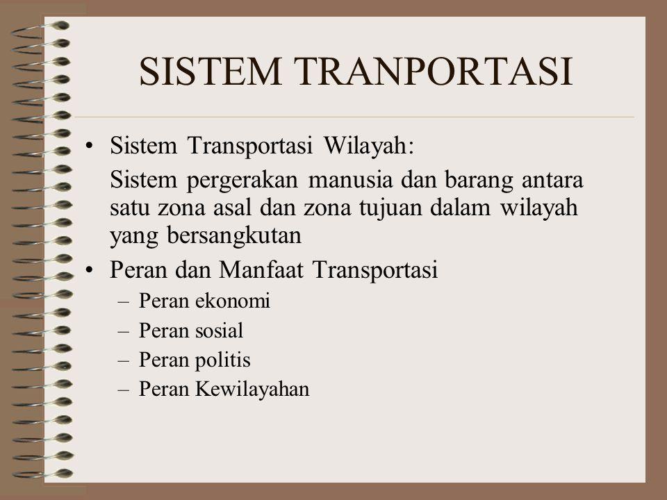 SISTEM TRANPORTASI Sistem Transportasi Wilayah: