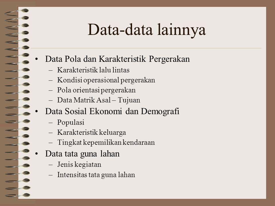 Data-data lainnya Data Pola dan Karakteristik Pergerakan