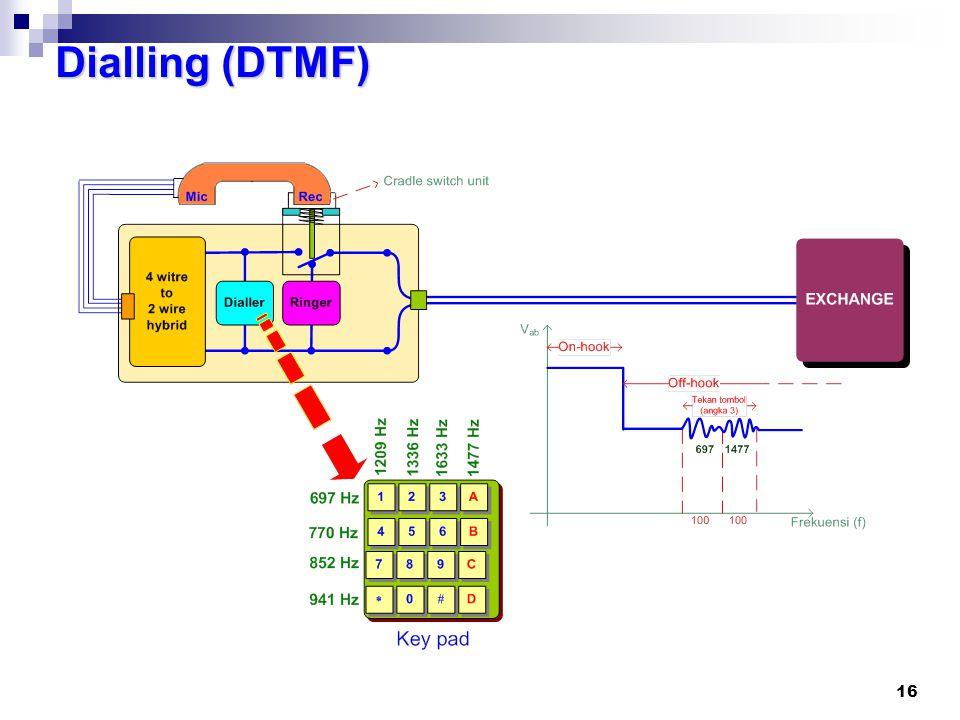 Dialling (DTMF)