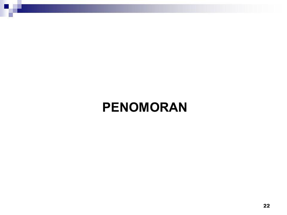 PENOMORAN
