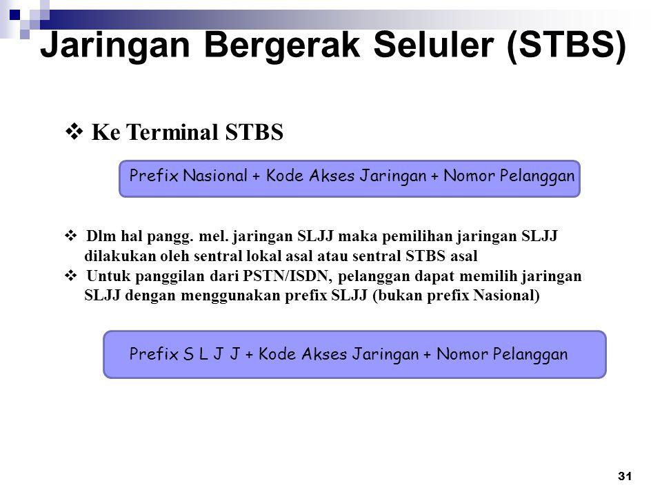 Jaringan Bergerak Seluler (STBS)