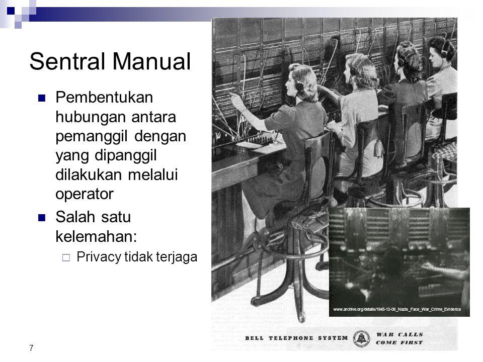 Sentral Manual Pembentukan hubungan antara pemanggil dengan yang dipanggil dilakukan melalui operator.