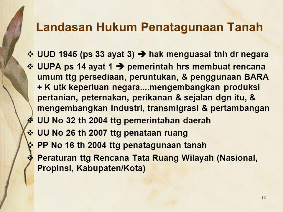 Landasan Hukum Penatagunaan Tanah