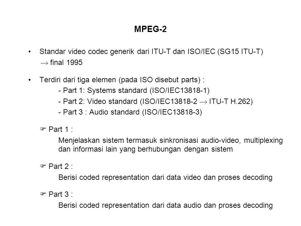 MPEG-2 Standar video codec generik dari ITU-T dan ISO/IEC (SG15 ITU-T)