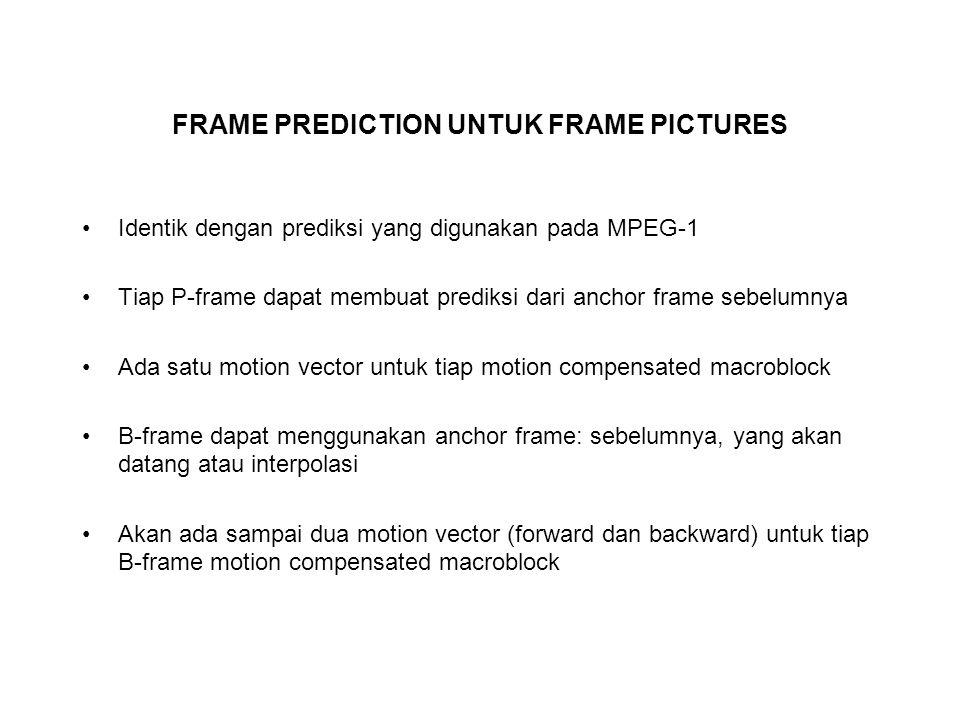 FRAME PREDICTION UNTUK FRAME PICTURES