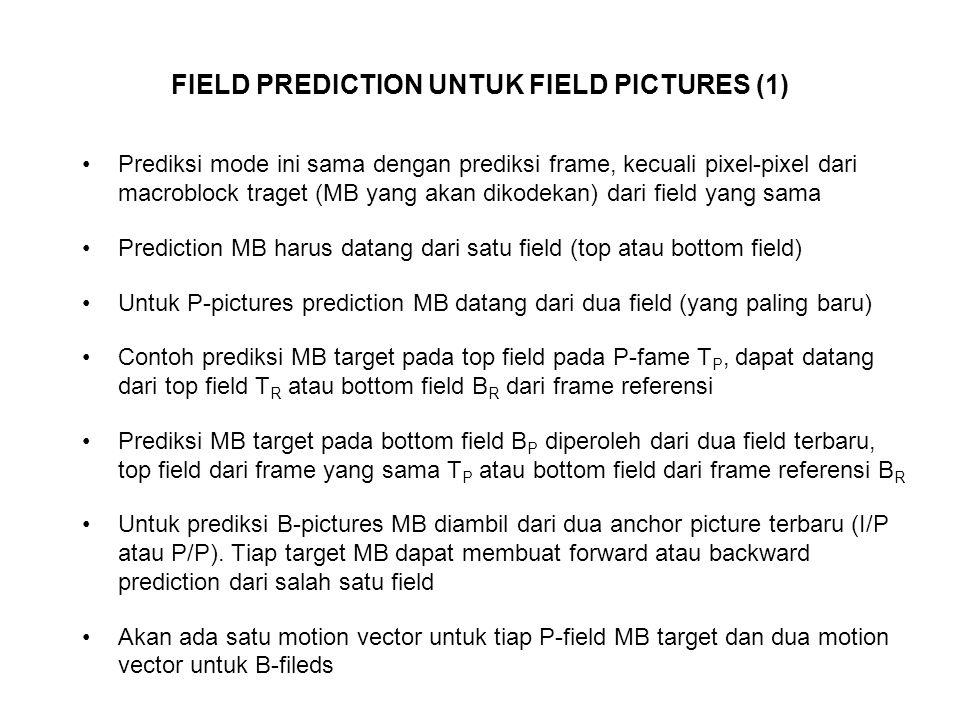 FIELD PREDICTION UNTUK FIELD PICTURES (1)