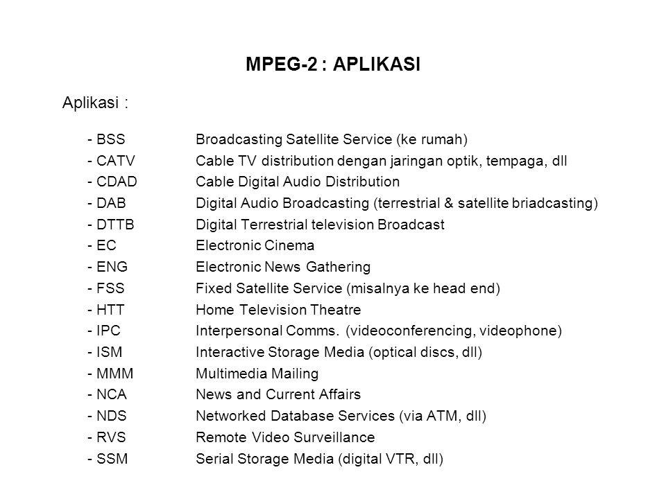 MPEG-2 : APLIKASI Aplikasi :