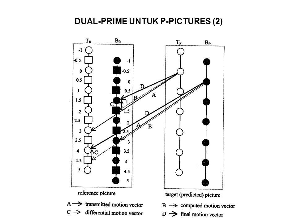 DUAL-PRIME UNTUK P-PICTURES (2)