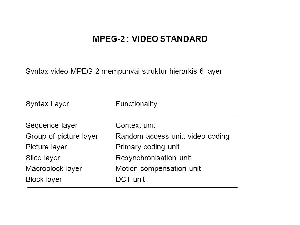 MPEG-2 : VIDEO STANDARD Syntax video MPEG-2 mempunyai struktur hierarkis 6-layer. Syntax Layer Functionality.