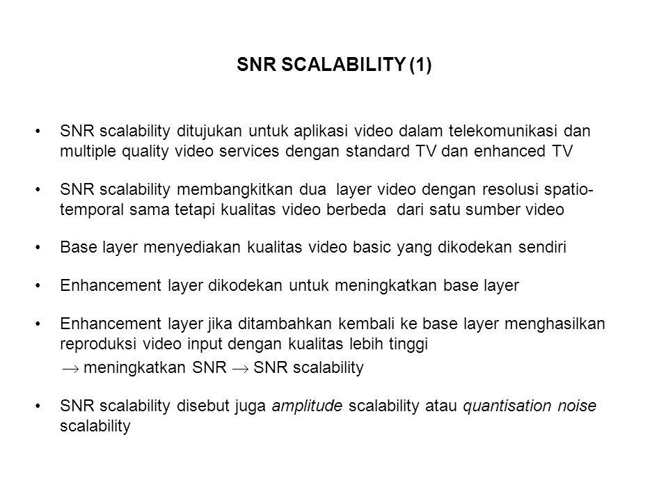 SNR SCALABILITY (1)