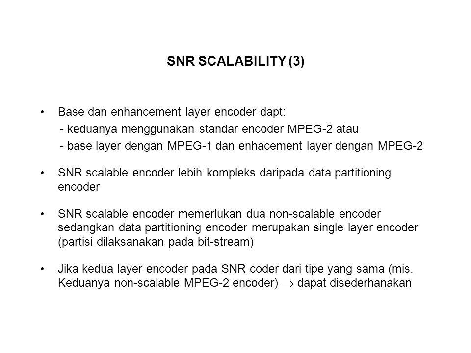 SNR SCALABILITY (3) Base dan enhancement layer encoder dapt: