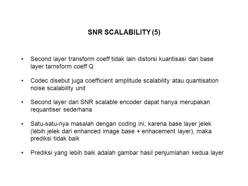 SNR SCALABILITY (5) Second layer transform coeff tidak lain distorsi kuantisasi dari base layer tarnsform coeff Q.