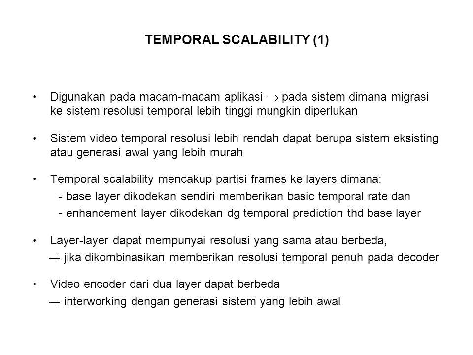 TEMPORAL SCALABILITY (1)