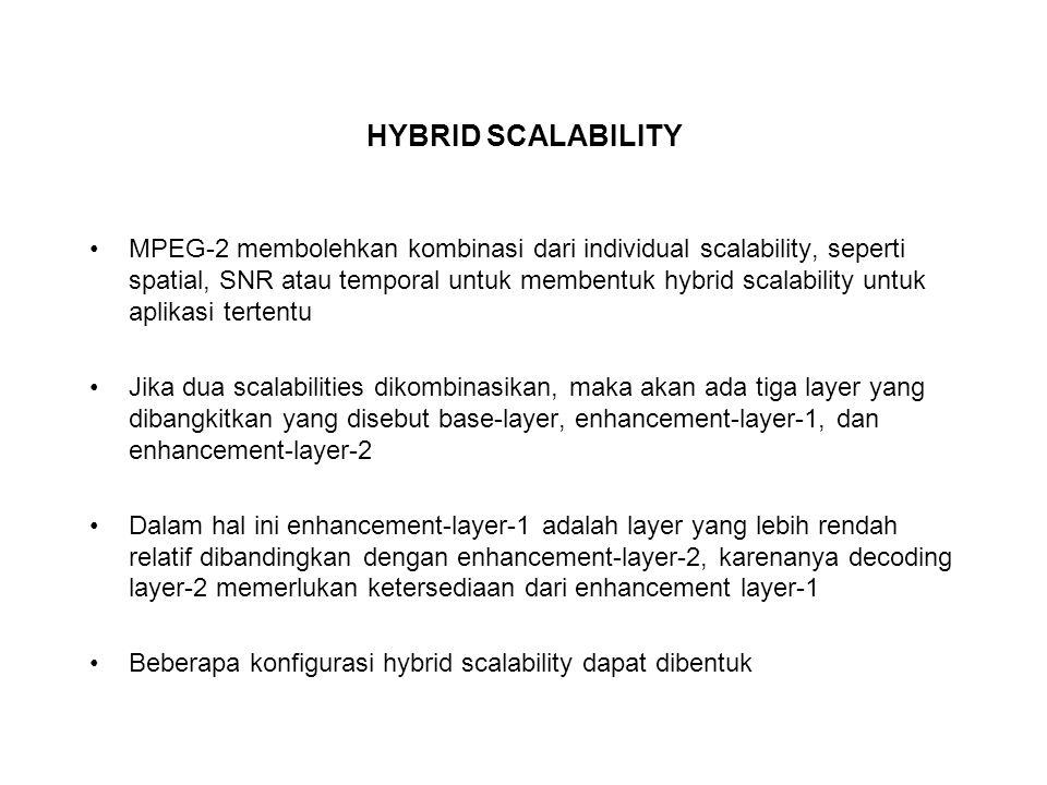 HYBRID SCALABILITY