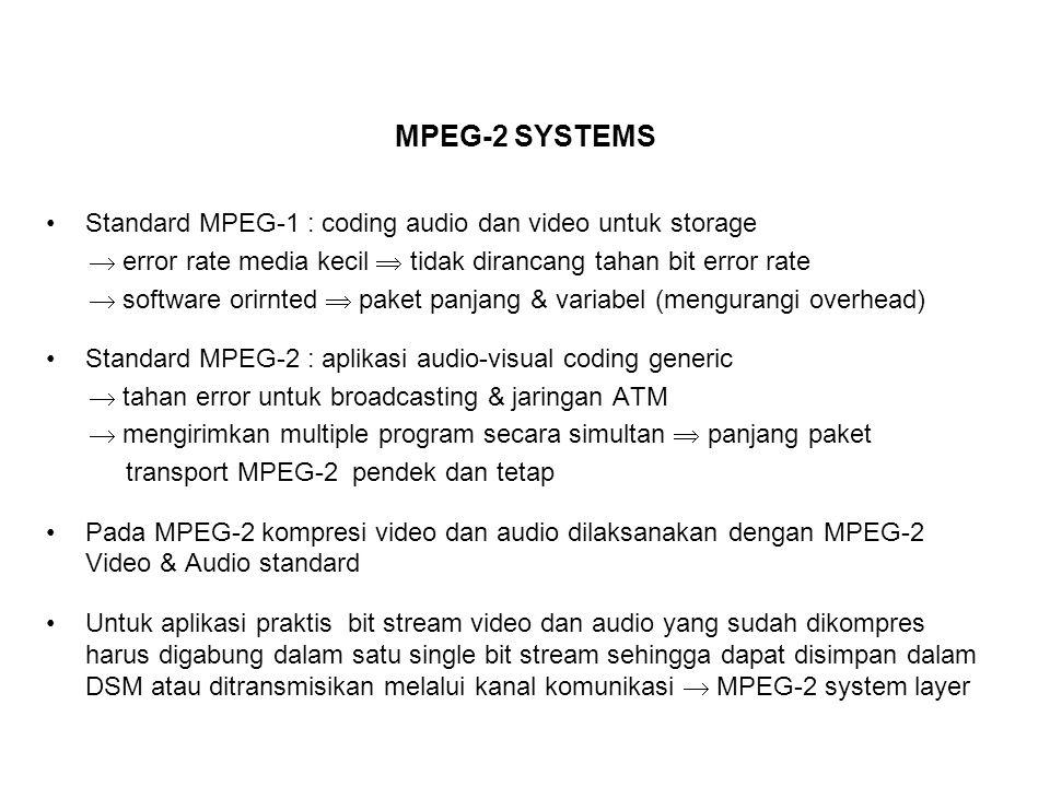 MPEG-2 SYSTEMS Standard MPEG-1 : coding audio dan video untuk storage