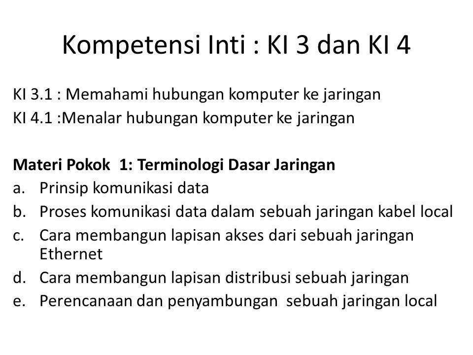 Kompetensi Inti : KI 3 dan KI 4