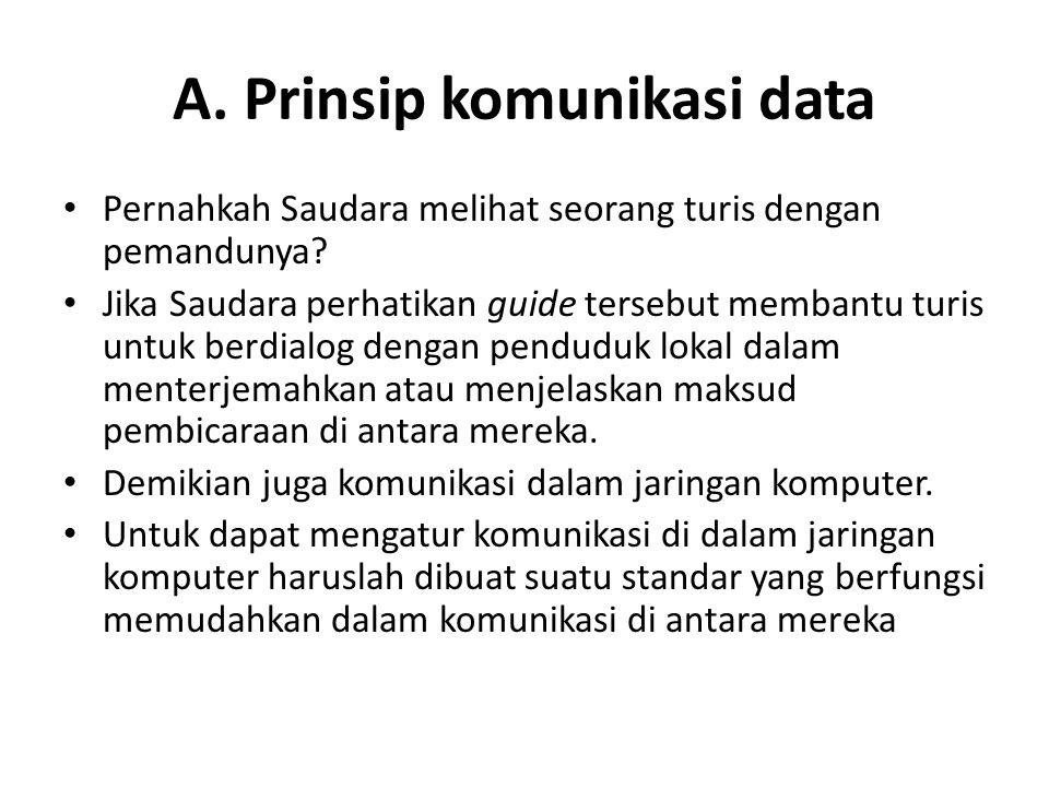 A. Prinsip komunikasi data