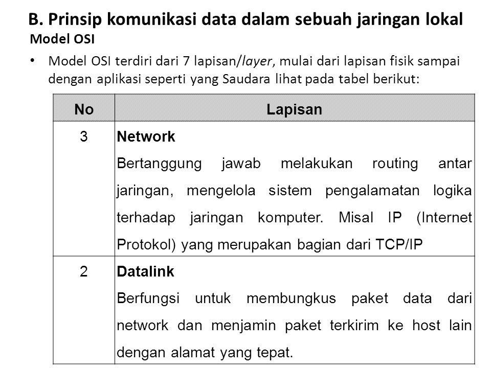 B. Prinsip komunikasi data dalam sebuah jaringan lokal