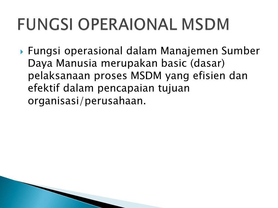FUNGSI OPERAIONAL MSDM