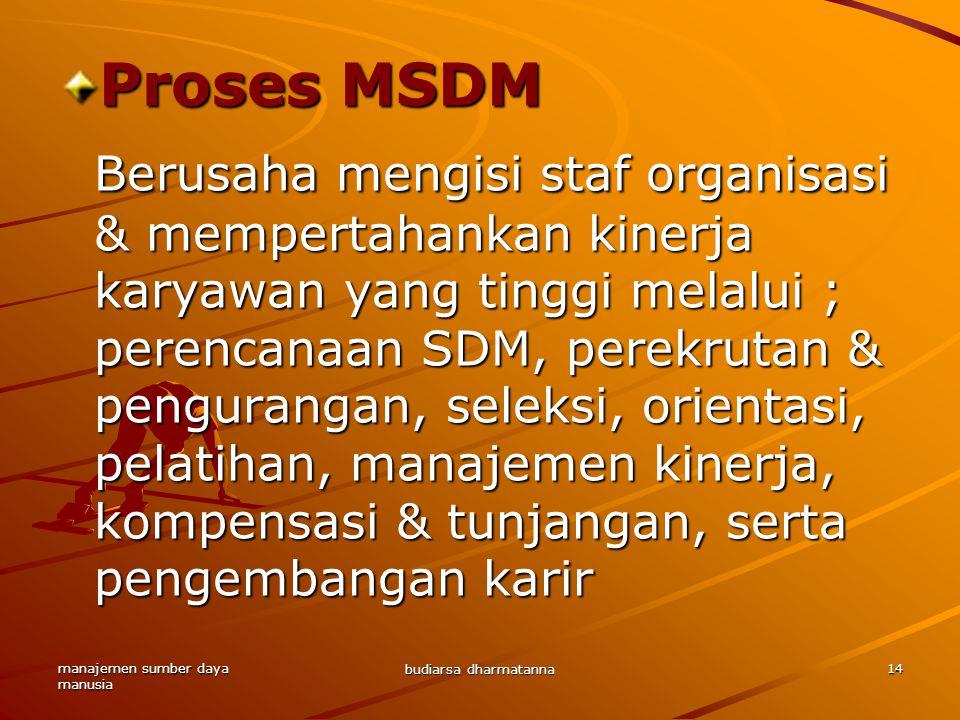 Proses MSDM