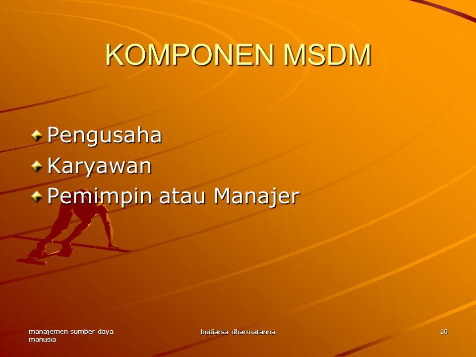 KOMPONEN MSDM Pengusaha Karyawan Pemimpin atau Manajer