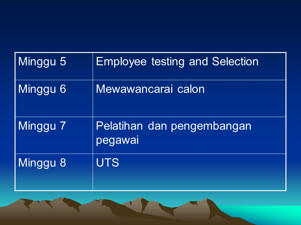 Minggu 5 Employee testing and Selection. Minggu 6. Mewawancarai calon. Minggu 7. Pelatihan dan pengembangan pegawai.