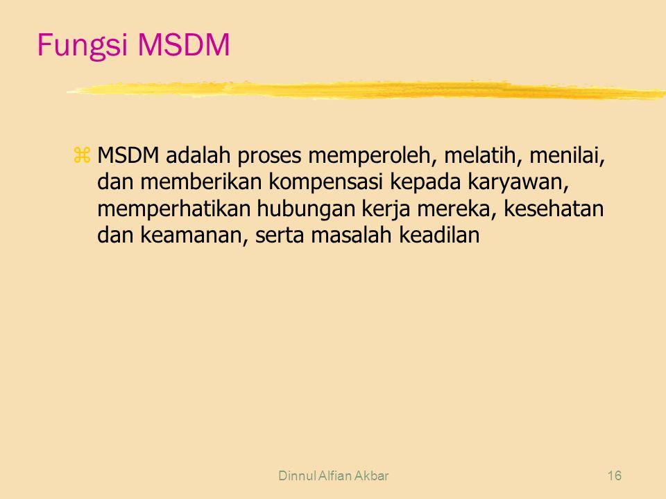 Fungsi MSDM