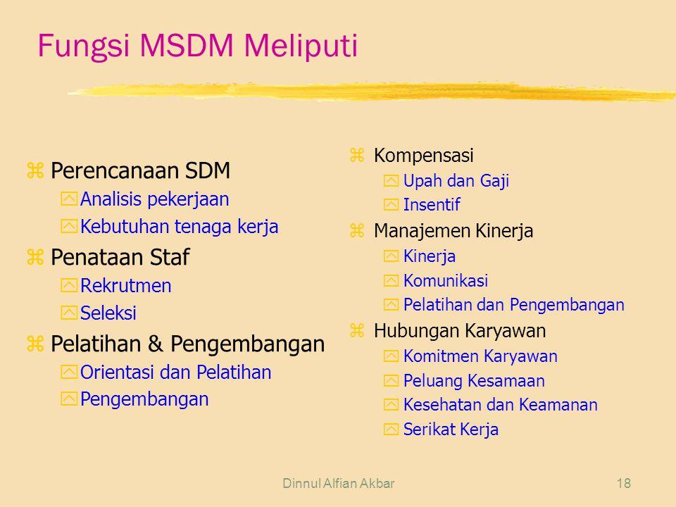 Fungsi MSDM Meliputi Perencanaan SDM Penataan Staf