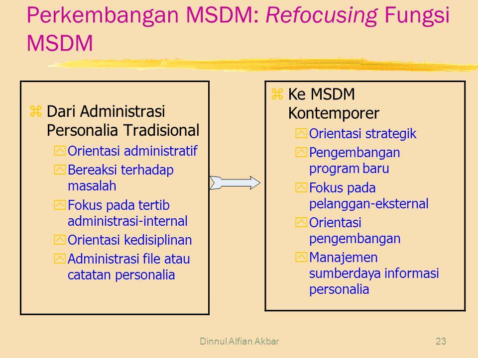 Perkembangan MSDM: Refocusing Fungsi MSDM