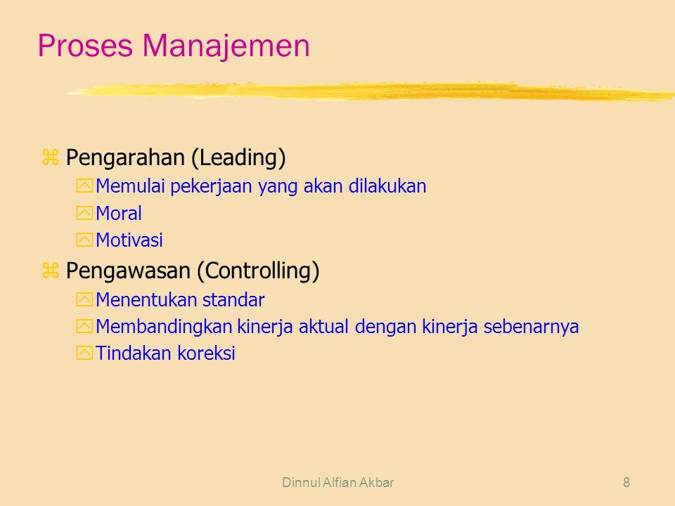 Proses Manajemen Pengarahan (Leading) Pengawasan (Controlling)