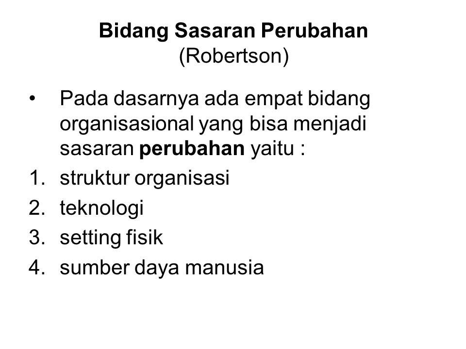 Bidang Sasaran Perubahan (Robertson)