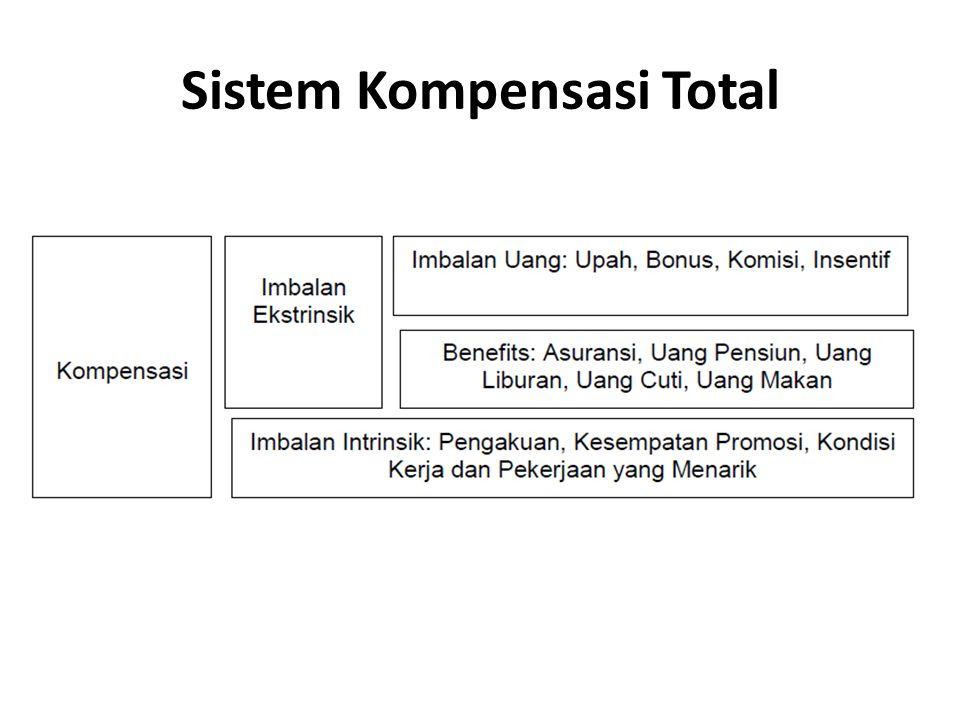 Sistem Kompensasi Total