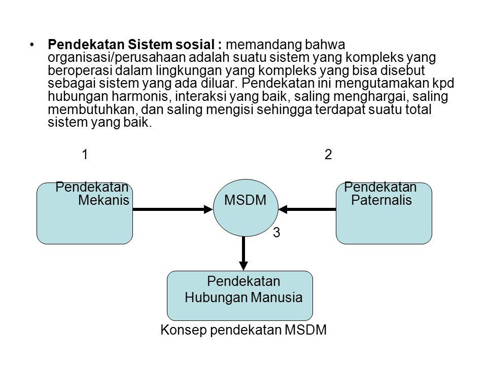 Konsep pendekatan MSDM