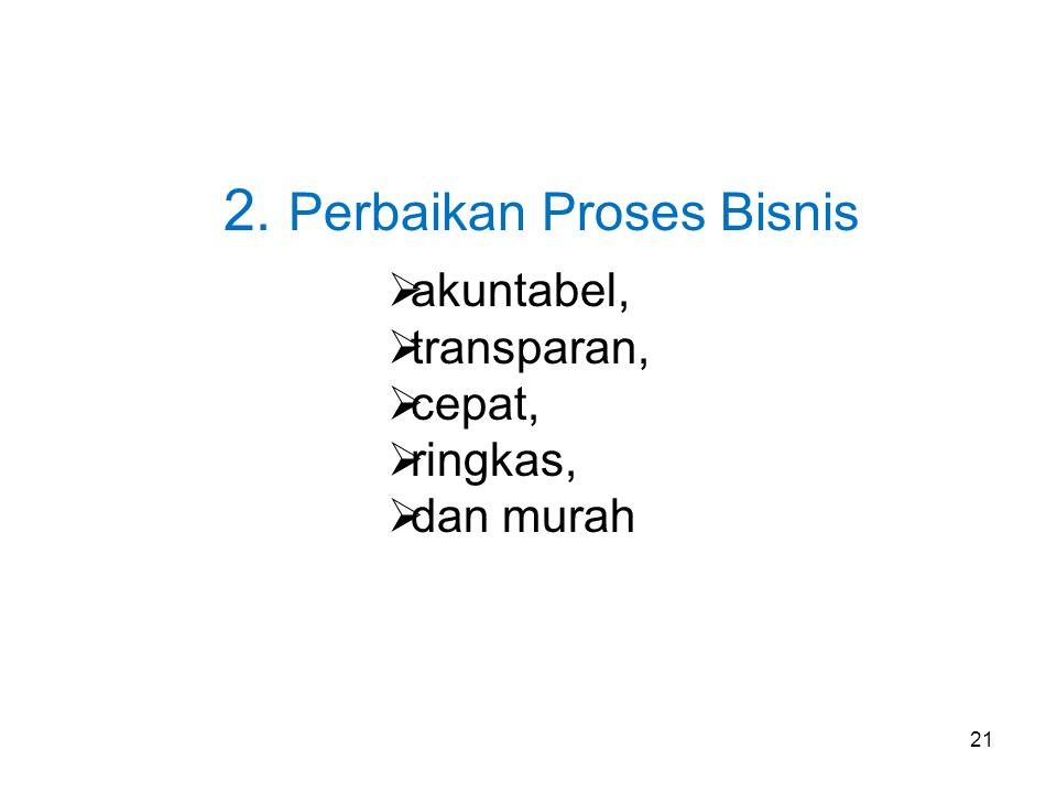 2. Perbaikan Proses Bisnis