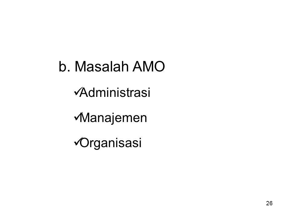 b. Masalah AMO Administrasi Manajemen Organisasi