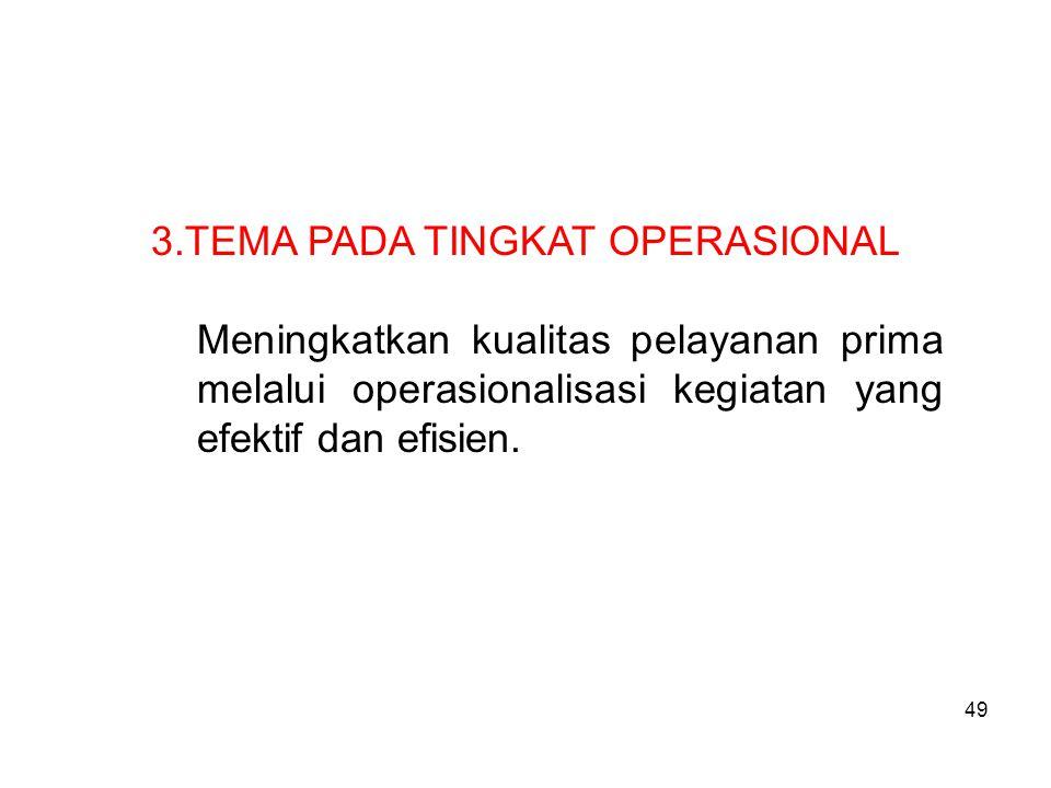3.TEMA PADA TINGKAT OPERASIONAL