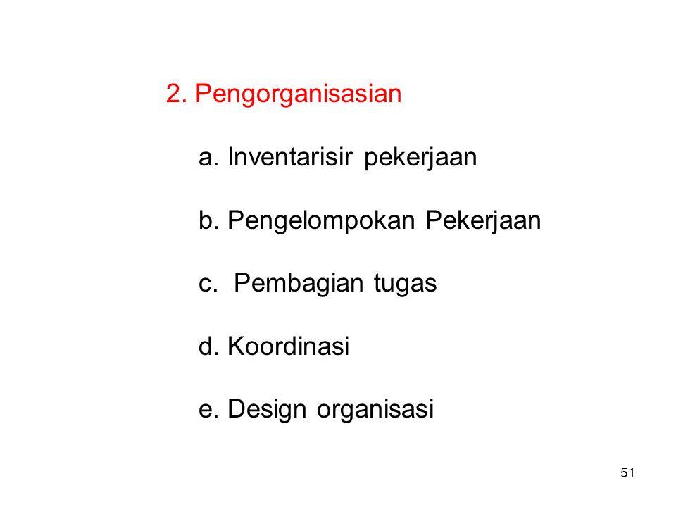 Pengorganisasian Inventarisir pekerjaan. Pengelompokan Pekerjaan.
