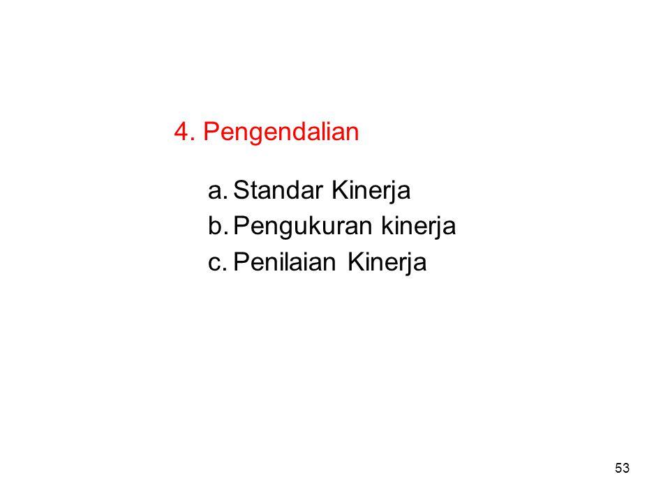 4. Pengendalian Standar Kinerja Pengukuran kinerja Penilaian Kinerja