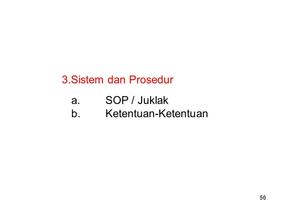 Sistem dan Prosedur SOP / Juklak Ketentuan-Ketentuan
