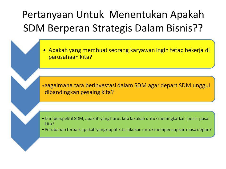 Pertanyaan Untuk Menentukan Apakah SDM Berperan Strategis Dalam Bisnis