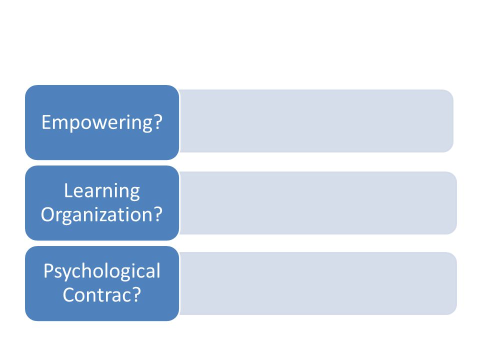 Learning Organization Psychological Contrac