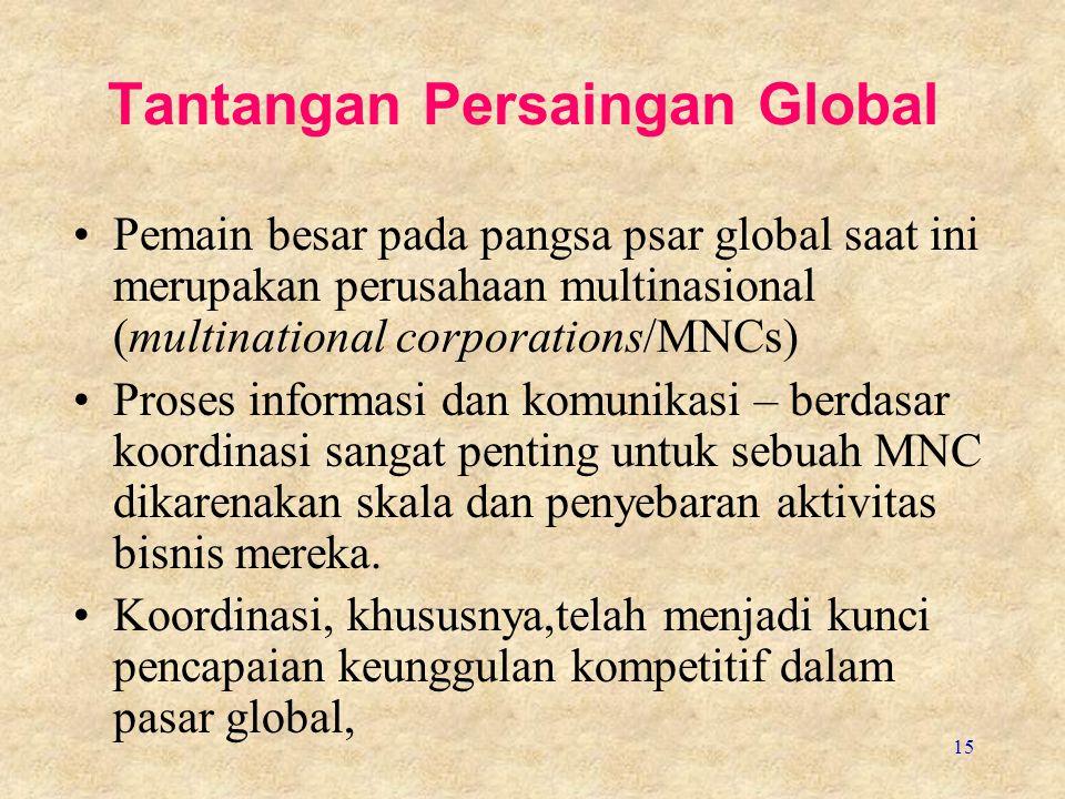 Tantangan Persaingan Global