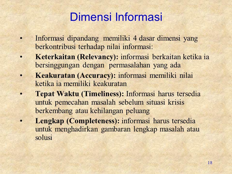 Dimensi Informasi Informasi dipandang memiliki 4 dasar dimensi yang berkontribusi terhadap nilai informasi: