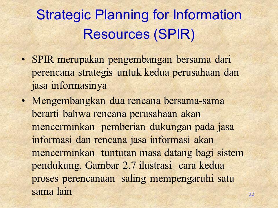 Strategic Planning for Information Resources (SPIR)